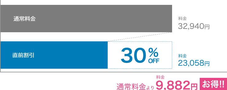 通常料金33,032円 直前割引30%OFF料金23,123円 通常料金より料金9,909円お得